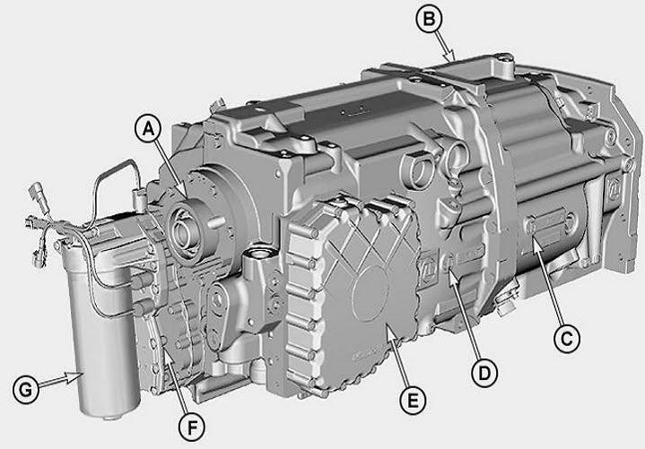 Fonctionnement de cette transmission - Transmission AutoPowr John Deere