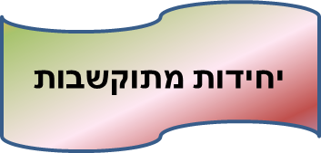 http://www.orianit.edu-negev.gov.il/avodot