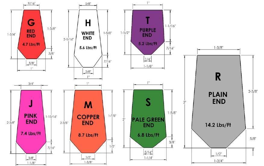 Ice Lugs Grouser Bar Magnum Wear Parts Ltd
