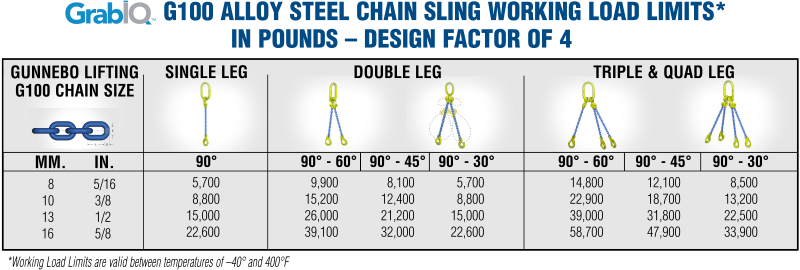 Chain Slings - Magnum Wear Parts Ltd