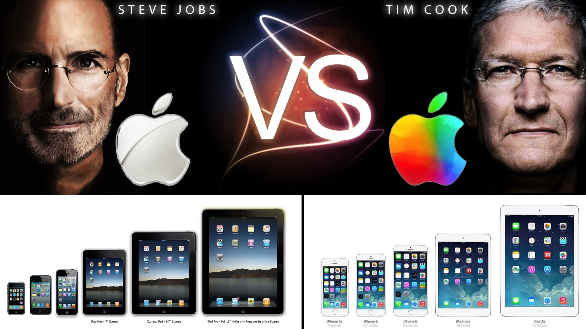 steve jobs vs tim cook history strategyofapple. Black Bedroom Furniture Sets. Home Design Ideas