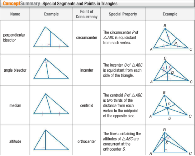 6.2 Special Segments in Triangles - Maine South Plane Geometry