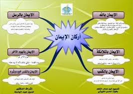 اركان الايمان موقع الدين والتاريخ الاستاذ صلاح غدير