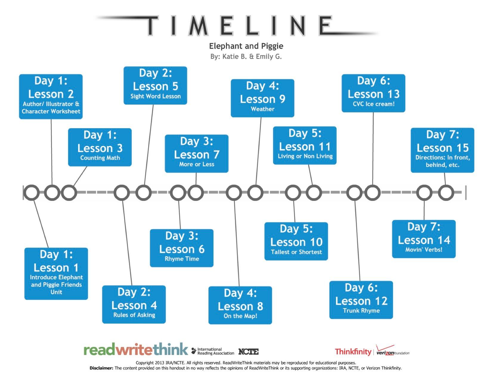 Timeline - Friends; Elephant and Piggie