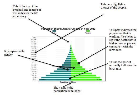 5 Disadvantages Of Renewable Energy