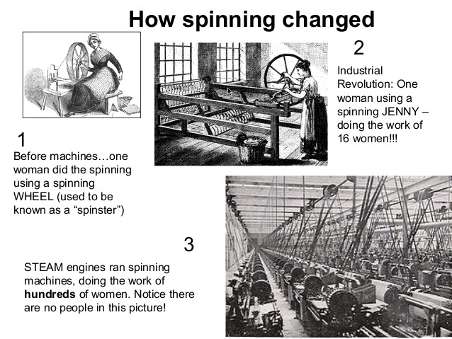 how the industrial revolution changed america essay The industrial revolution the industrial revolution began in england and was a time in the 18th and 19th centuries when the use and production of machinery grew rapidly.