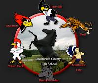 McDonald County R-1 School District