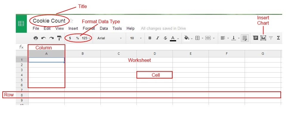 Google Spreadsheet Introduction MCPASD Elementary Websites – Google Worksheet