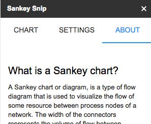 Sankey snip desktop liberation about sankey diagrams ccuart Image collections