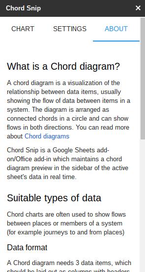 Chord Snip Desktop Liberation