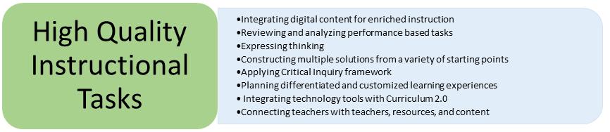 High Quality Instructional Tasks Strand Iic2016