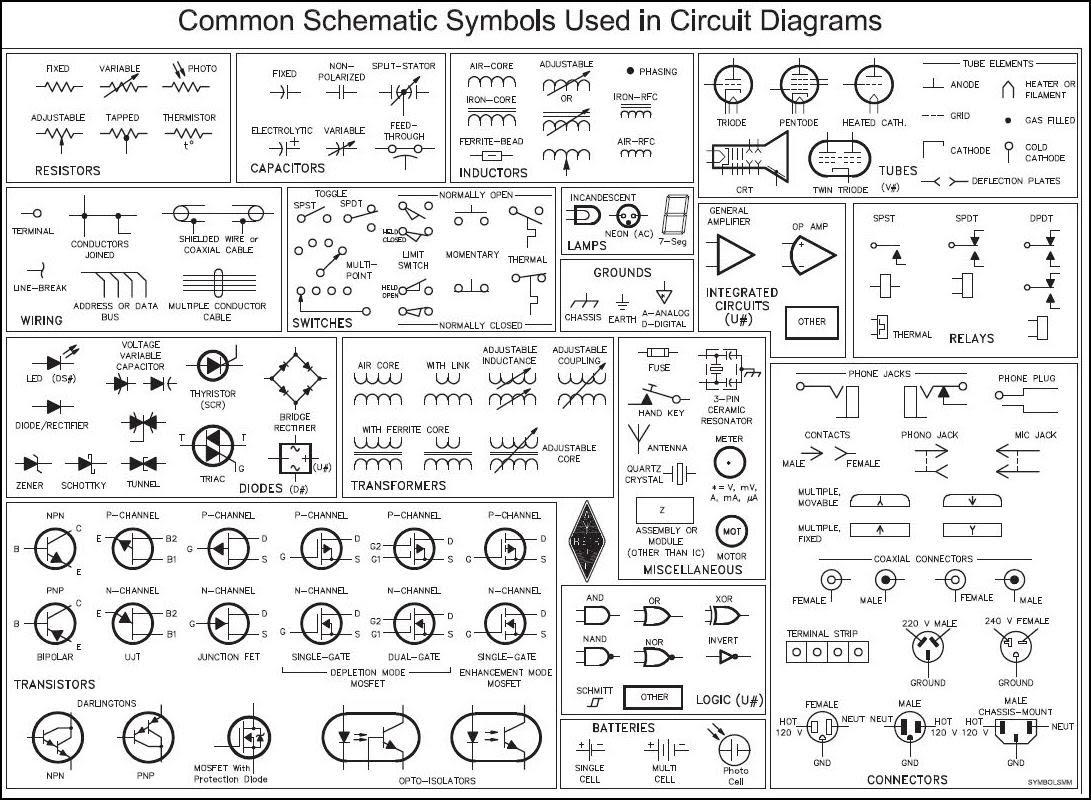 Schematic Symbols - MDARCGoogle Sites