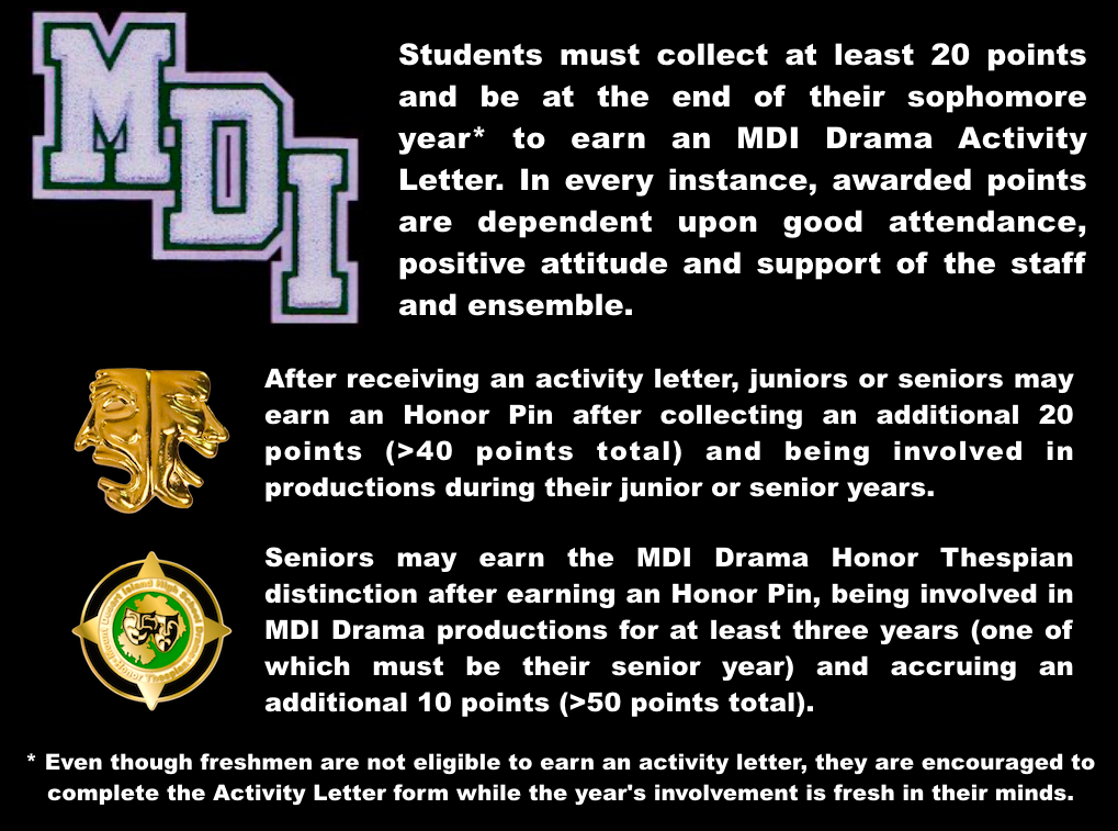 Earning an MDI Drama Activity Letter