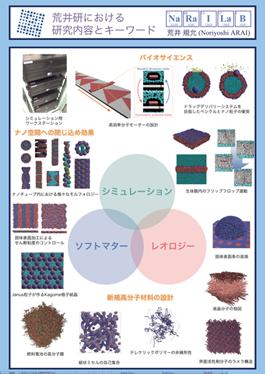 荒井研究室 - Arai Laboratory