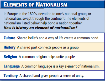 nationalism 1800 europe Thus the 19th century has been called the age of nationalism in europe, while  the 20th century has witnessed the rise and struggle of powerful.
