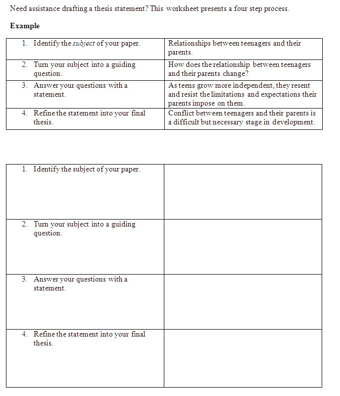 thesis statement builder for analytical essay