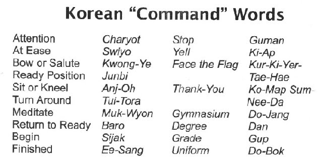 Korean Words and Commands - Tae Kwon do Marian