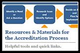 Resources Hyperlink