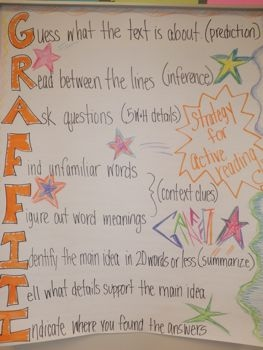 X: Archived Anchor Charts - ELA - Ms  Glantz