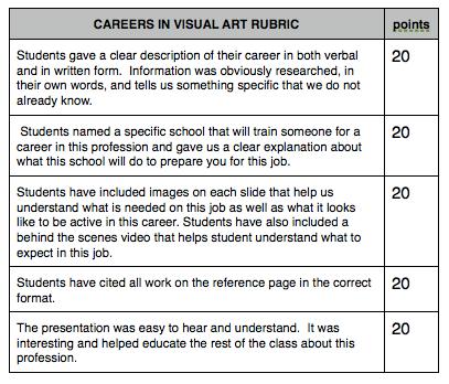 Visual Art Careers in Filmmaking - MMS Visual Arts