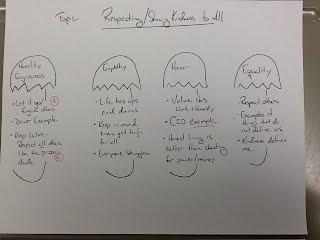 writing samples grade 7