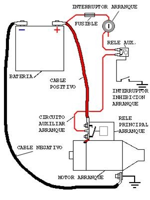 car starter wiring diagram with E Informe Motores De Fase Partida on Replacing A C 4 Fuel Pump furthermore Chevy Cavalier Horn Relay Location as well Symbol Or Marking On Safety Relay as well Early Mopar Wiring Additional Info together with T13717094 Replace crankshaft sensor 350xg hyundai.