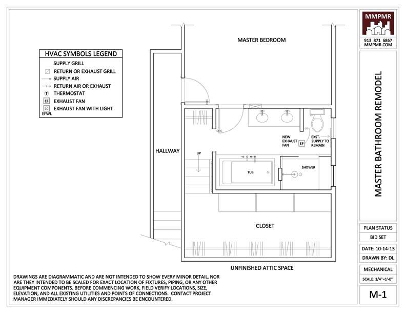 Briarcliff Master Bathroom Design Process Mmpmr