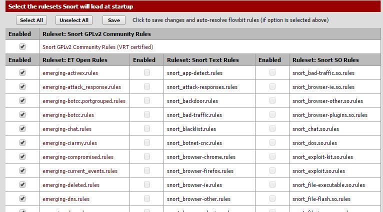 Configuring Snort on Pfsense - backup_2015