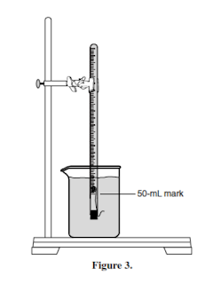an experiment to calculate the molar volume of hydrogen gas at standard temperature and pressure Purpose to determine the molar volume of h2 gas at stp  stp is standard  temperature and pressure, which is, 0oc and 101 kpa  after the reaction is  over allow five minutes for the hydrogen gas to reach room temperature   difference between the accepted value and the experimental value of the molar  volume.