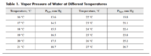 chm 101 textbook notes ch 2 2(g) + 3h 2(g) u2nh 3(g) (exothermic) under which conditions of temperature  microsoft powerpoint - chapter_12_powerpoint-studentppt author: birk.