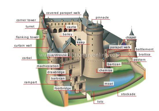 mrs maddock s castle webquest