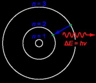 Chapter 4 - Arrangement of Electrons in Atoms - yazvac