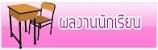 https://sites.google.com/site/mutthayombarnthumneab/phl-ngan-nakreiyn