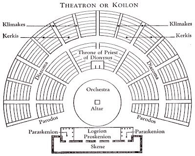 a study on roman ampitheatres Which make the city a highly promising case study for multiple structures of   that to study the spread of the amphitheatre in the roman provinces is to reveal.