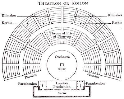 E Roman Theatre And Stage