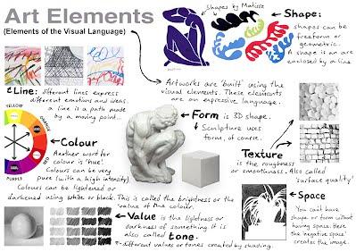 Elements Of Art Principles Design