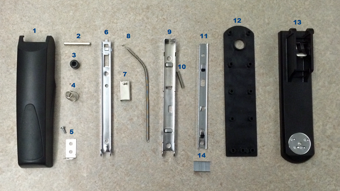 Parts and Mechanism - Stapler Dissection
