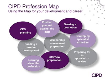 cipd industry guide explained