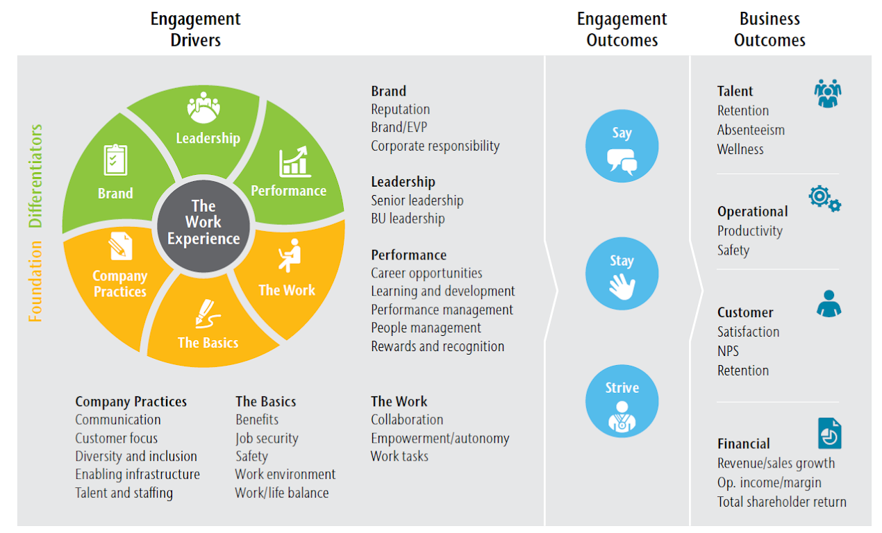 performance and reward hr Performance-based rewards are exemplified by the use of  the business  organisation can influence a number of hr processes and practices,.