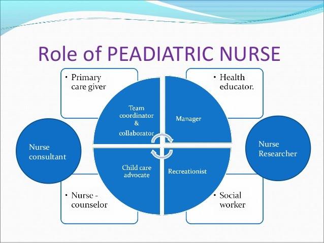 Pediatric nursing - Healthcare Informatics and Nursing