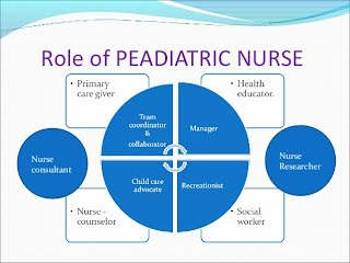 why i chose to become a pediatric oncology nurse Certified pediatric hematology oncology nurse exam (cphon) or oncology certification exam (ocn) become a certified pediatric hematology oncology nurse or oncology certified nurse (ocn.