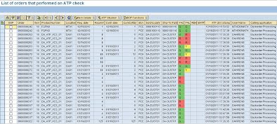 SAP SCM/APO Accelerators