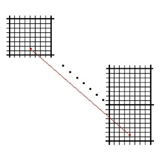 27 If You Draw A Spacetime Diagram, The Worldline Of An