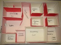 cell analogy project ideas