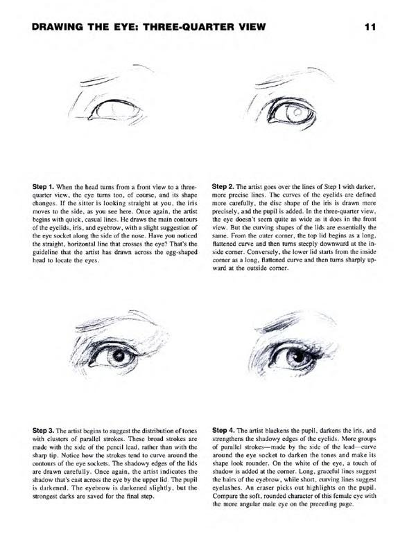 how to draw eyes from different angles