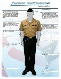 New service uniform regulations 1