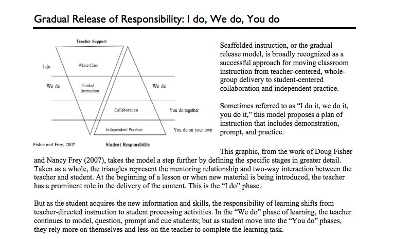 Gradual Release Of Responsibility Model Saxe Library Media Center