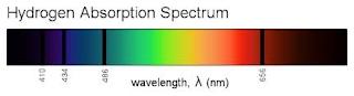 http://www.learner.org/teacherslab/science/light/color/spectra/index.html