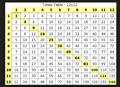 Common worksheets 12x12 multiplication grid preschool for 12 x times table