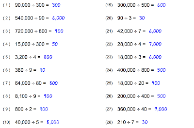 Division Patterns Worksheet - The Best and Most Comprehensive ...